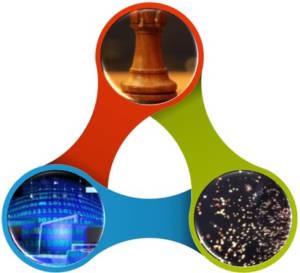 Tryptique des domaines d'activité Activ'Système consultant